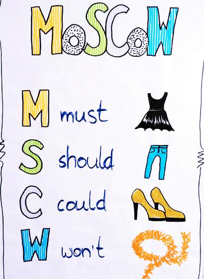 Zasada MoSCoW, czyli Must, Should, Could i Won't zobrazowana na flipcharcie (wersja dla kobiet :)). MoSCoW jest techniką priorytetyzacji, zaczerpniętą z Agile PM i służy do układania kolejności zadań w złożonych projektach.
